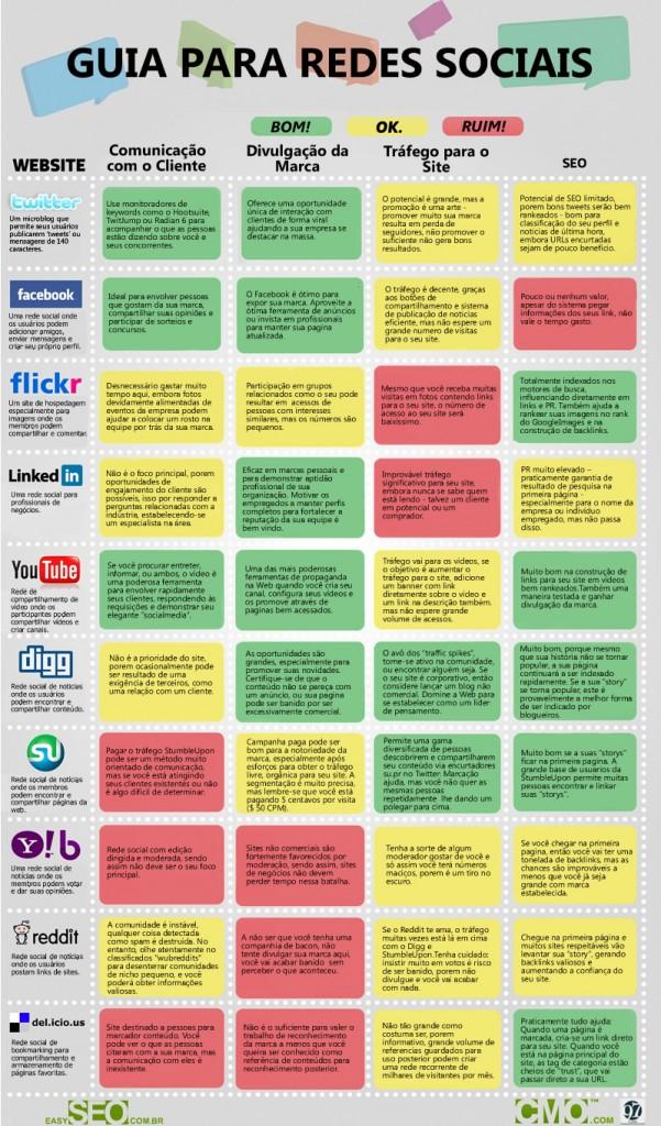 guia-para-redes-sociais-601x1024