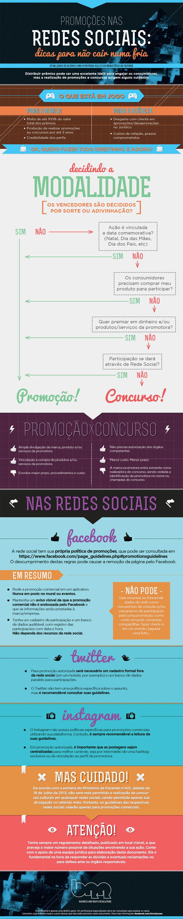 infografico-concurso-cultural-promocoes-redes-sociais