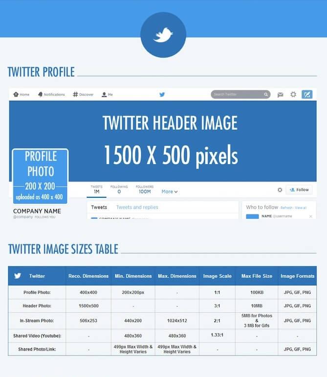 tamanho-imagens-para-twitter